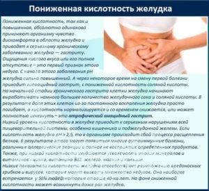 пониженной кислотности желудка
