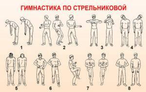 методика Стрельниковой