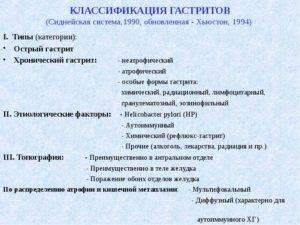 классификация хронического гастрита