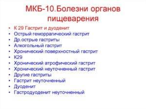 Классификация и Код по МКБ 10 алкогольного гастрита