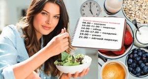 Как диета влияет на быстрое восстановление при коронавирусе