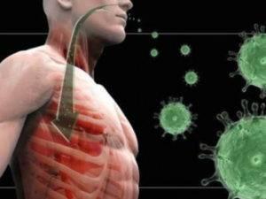 Как распознать болезнь коронавирус
