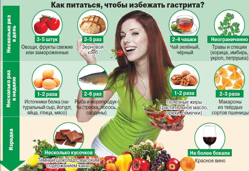 Диета при гипертонии: рацион питания и меню на неделю при ...