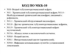 Код по МКБ-10