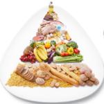 Какую диету соблюдать при остром гастрите