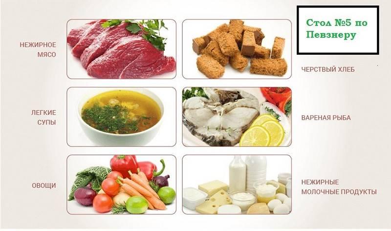 диета 5 что нельзя есть