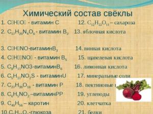 Химический состав свеклы