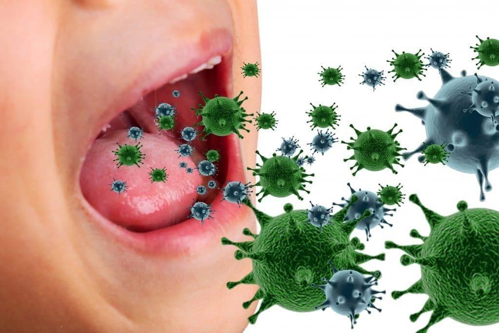 Коронавирус и гигиена полости рта