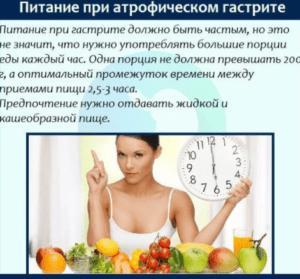 атрофического гастрита диета