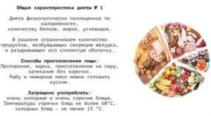 стол 1 диета