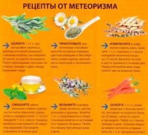 Как лечить метеоризм питание