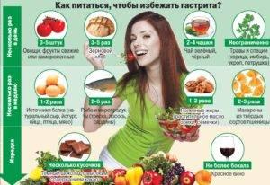 Какую еду можно при гастрите