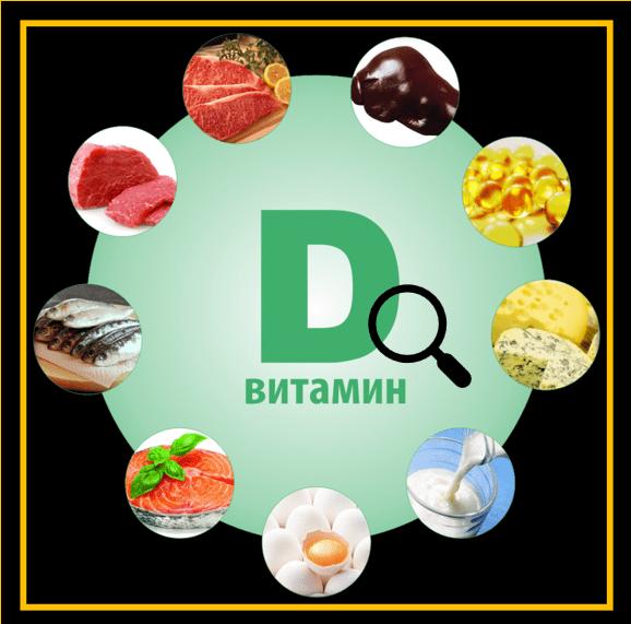 Витамин Д при коронавирусе
