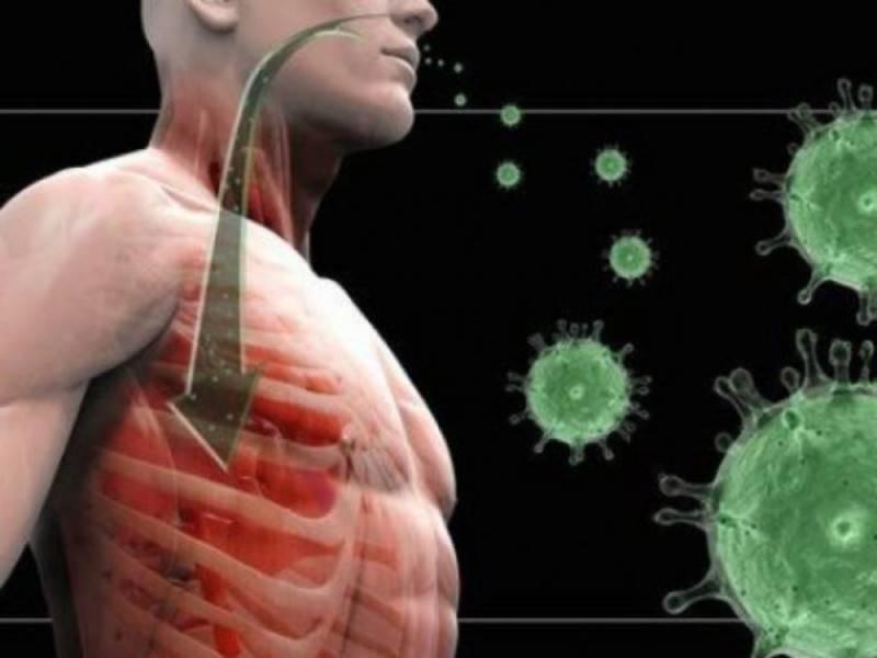 коронавирус какие болезни