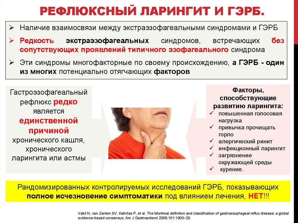 Рефлюкс-ларингит симптомы