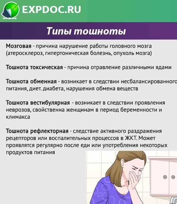 Причины хронической тошноты