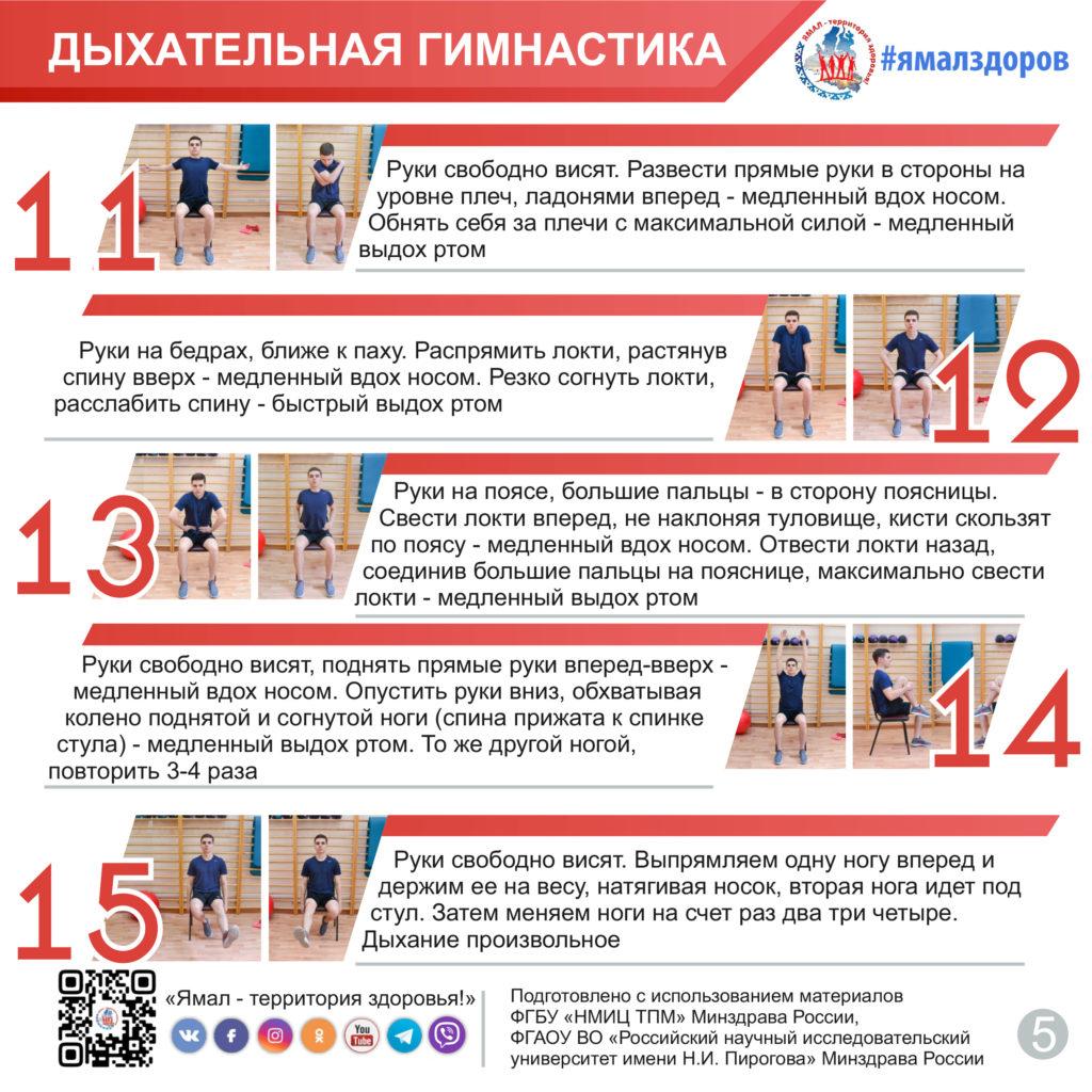 Упражнения для восстановления после коронавируса