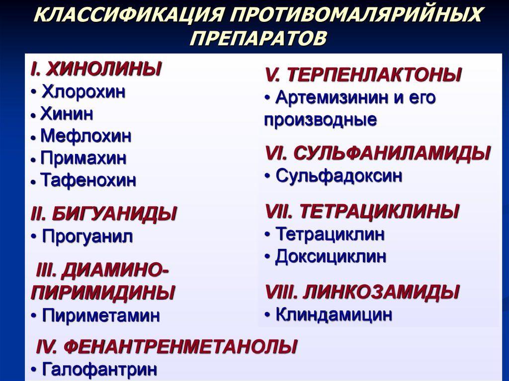 противомалярийных препаратов