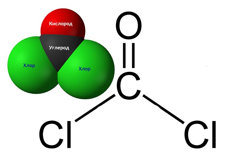 Отравление фосгеном